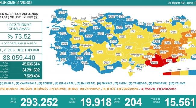 Bitlis Aşıda Kırmızı Listeden Çıktı
